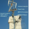 Micro Repeaters DTT is the ultimate Solution to cover areas with bad signal TDT.